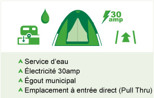 camping île-Marie